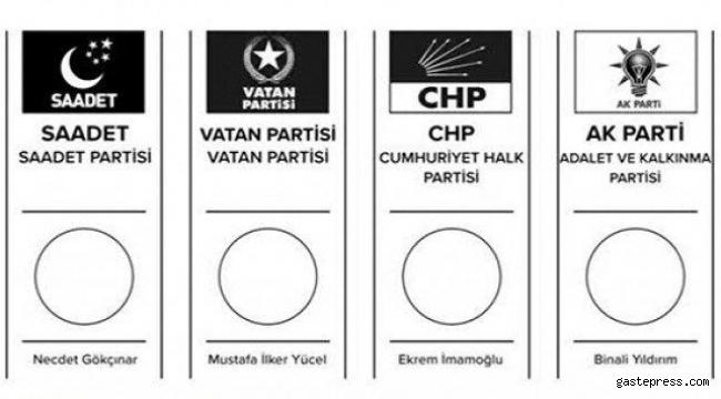 İşte 23 Haziran'da kullanılacak oy pusulasının görüntüsü!