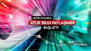İBB, Metro Karnesini İstanbullularla paylaştı!