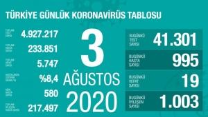 3 Ağustos koronavirüs tablosu!