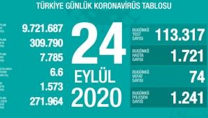 Türkiye'deki corona virüsü vaka ve ölü sayısında son durum (24 Eylül 2020)